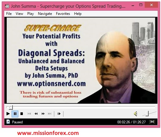 Fx options spreads