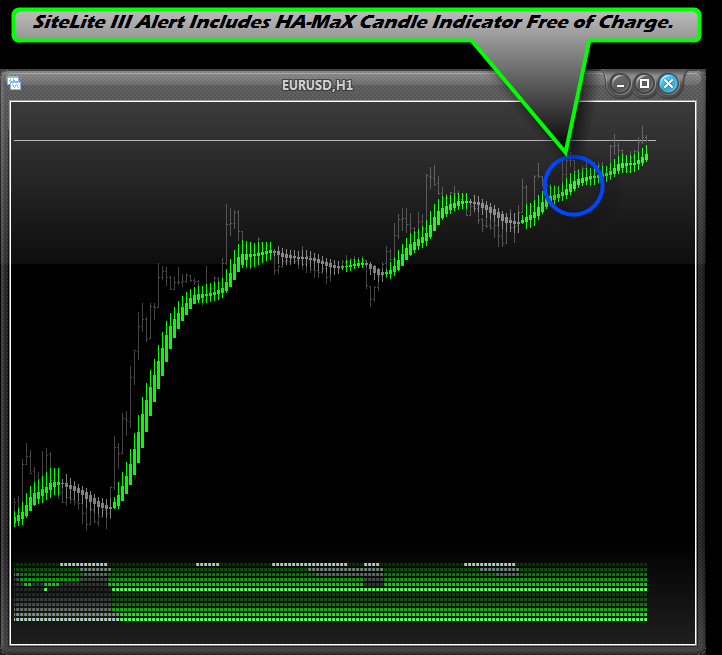 Forex track record indicator