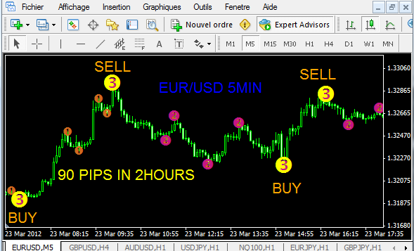 Forex Forums with Free Forex Trading Education, Forex
