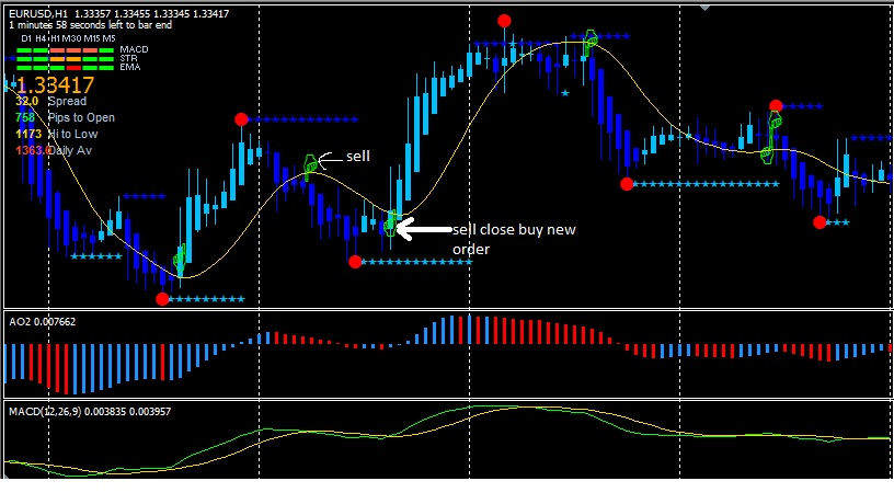 free binary options indicator mt4 trend