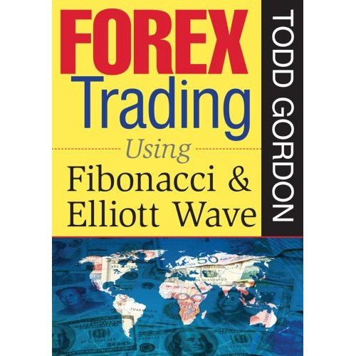 Fibonacci & Elliott Wave with Todd Gordon