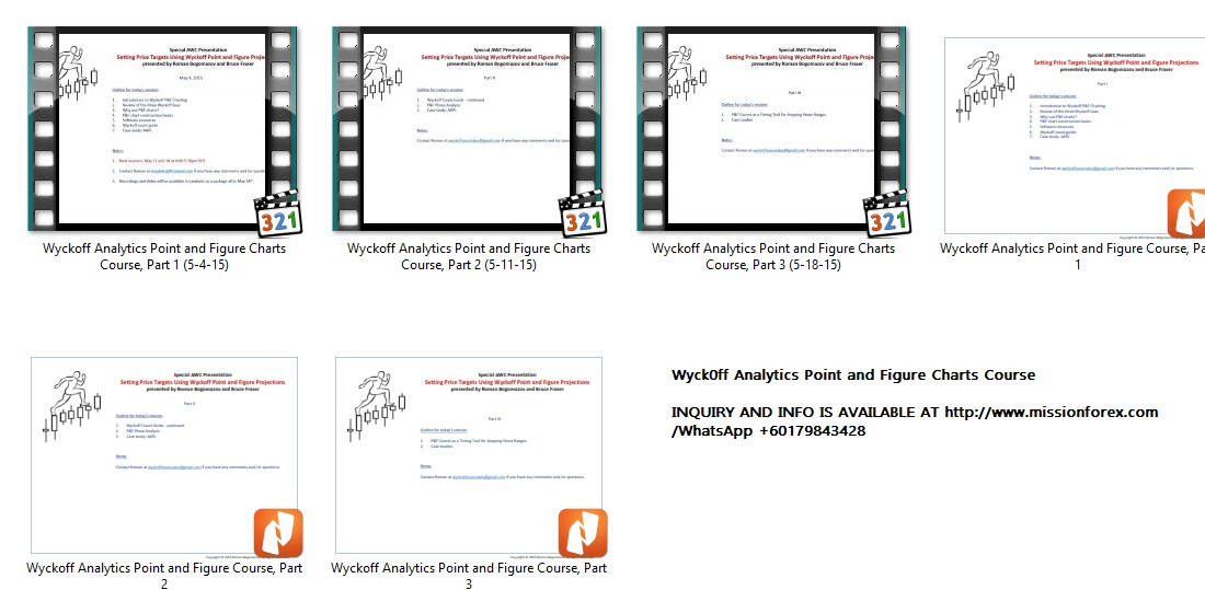 Wyck0ff Analytics Point and Figure Charts Course