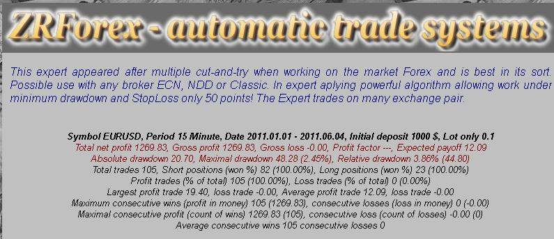 zrforex automatic trading system