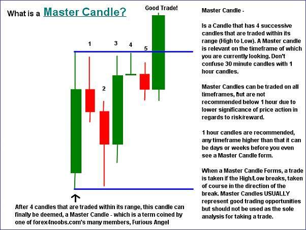 Forex candlestick patterns metatrader 4 indicator